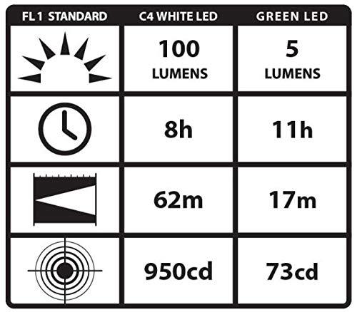 Linterna LED con funda Streamlight 66118 Stylus Pro LED, negro - 100 lúmenes
