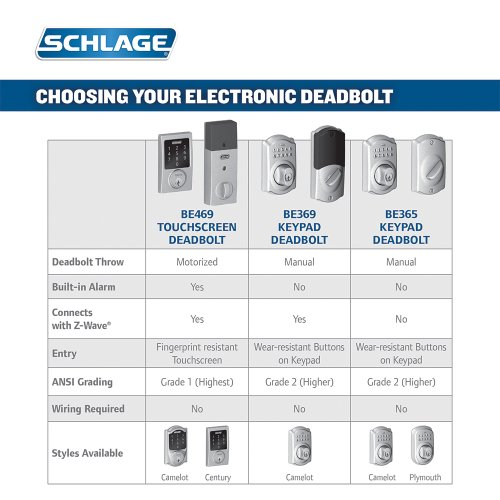 Schlage Touchscreen Z Wave Deadbolt Lock