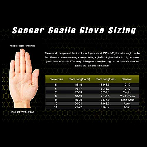 Buy what are the best goalie gloves