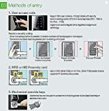 Samsung SHS-7020 Keypad Door Lock