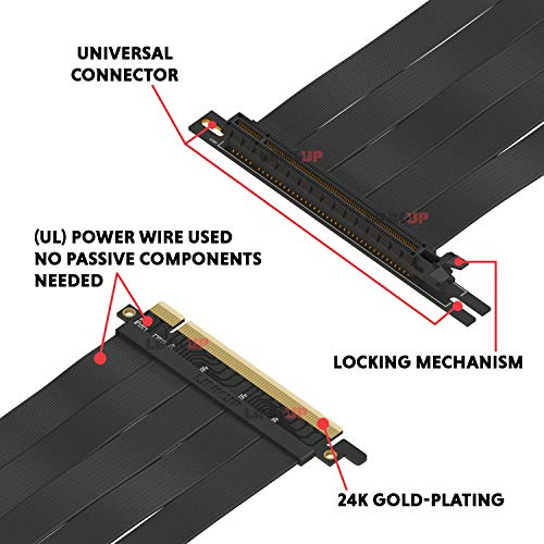 LINKUP PCIE 3.0 16x Shielded Twin-axial Riser Cable Premium PCI Express Port Extension Card | 90 Degree Socket {10 cm}