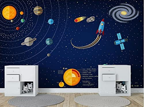 Weaeo Mural Personalizado 3D Foto Fondo De Pantalla Sistema Solar ...