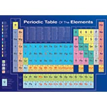 Periodic Table of the Elements Dark Blue Scientific Chart Poster Print - 24x36