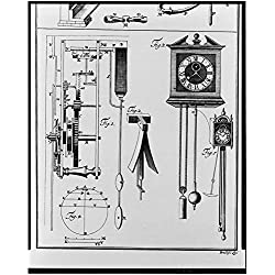 The mechanical system of a clock driven by weights and pendulum