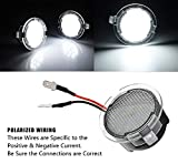 Lightdu LED Puddle Lights Side Under-Mirror Lamp