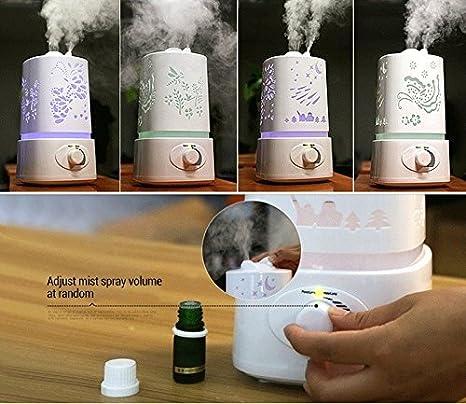 Itian® 1.5L Humidificador Ultrasónico, El Cambio de Color del LED Difusor del Aroma del Aceite (Mariposas): Amazon.es: Electrónica