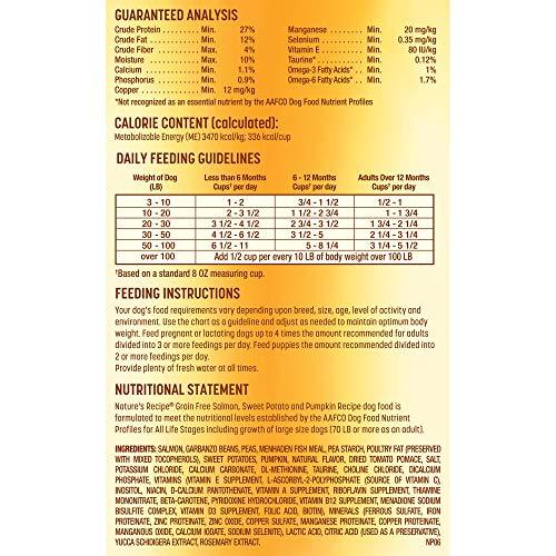 Nature's Recipe Grain Free Salmon, Sweet Potato & Pumpkin Recipe Dry Dog Food, 24 Pounds, Easy to Digest