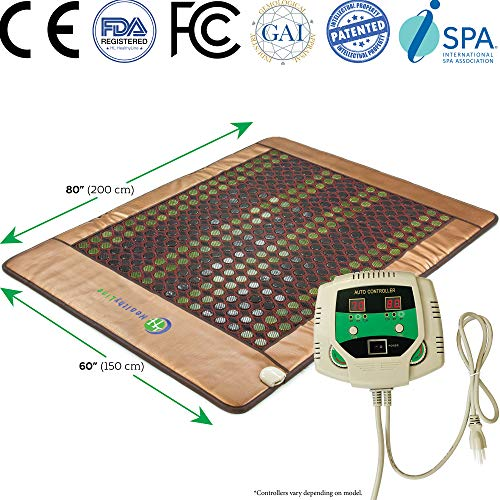 Thing Need Consider When Find Infrared Mattress