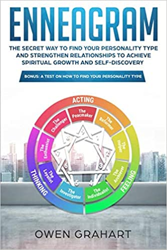 Finding your personality type