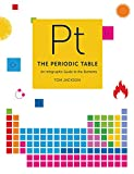 The Periodic Table: An infographic guide to the elements