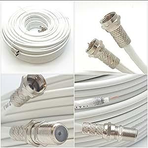 ... Cables coaxiales