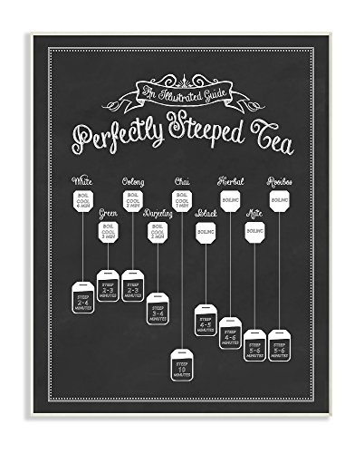Stupell Perfectly Steeped Tea Chalkboard Vintage Sign