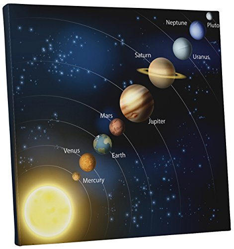 Pingo World 0722Q9ZUL6S ''Solar System Planets Children Kids'' Gallery Wrapped Canvas Wall Art, 20'' x 20'', Variable by Pingo World