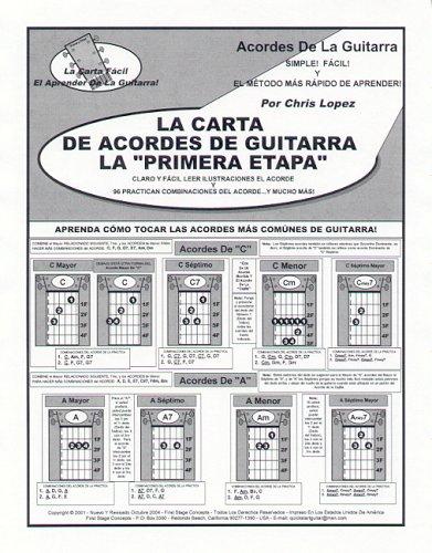 La Carta De Acordes De Guitarra La