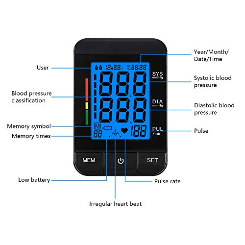 Blood-Pressure-Monitors-ALOFOX-High-Blood-Pressure-Checker-with-Memory-Storage-USB-Port-Automatically-Measure-Pulse-Diastolic-Systolic-For-Home-Use-2-User-Mode-Fit-Most-Cuff-FDA-Approvedblack