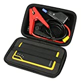 Khank Hard Case for DBPOWER 300A Peak 8000mAh Portable Car Jump Starter