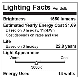Great Eagle 100W Equivalent LED Light Bulb 1550 Lumens A19 Soft White 3000K Dimmable 14-Watt UL Listed (6-Pack)