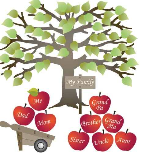 Jolee's Boutique Dimensional Stickers, Family Tree