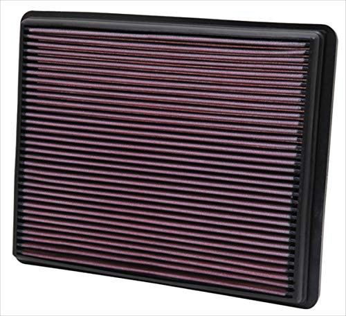(K&N 33-2129 High Performance Replacement Air Filter for 1999-2017 Chevy/GMC Truck V6/V8)