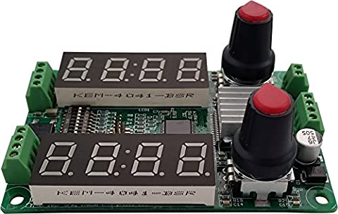 Stepper Motor Controller, 3A 36V with Manual, Serial, Analog and Stepclock Inputs - 36 Volt Motor