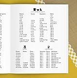 My Favorite Recipes: Blank Recipe Book to Write