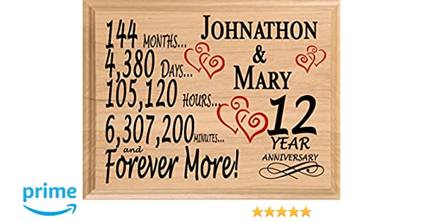 Amazoncom Broad Bay 12th Anniversary Sign Personalized 12 Year