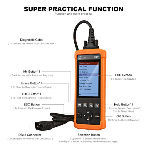 Launch CReader 6011 OBD2 EOBD Scan Tool Professional Auto ABS SRS Diagnostic Scan Tool Universal OBD2 Scanner Car Engine Fault Code Reader for OBDII Standard Vehicle by Launch (Image #1)