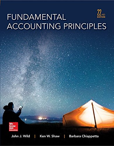 Fundamental Accounting Principles -Hardcover
