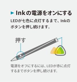 使い方:Inkの電源をオンにする