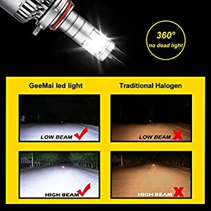 GEEMAI LED Headlight Bulbs All-In-One Conversion Kit-9012,14000LM/100W/6500K Cool 4 Top CSP Light Source,360° No Dead Light,Lifetime Support.
