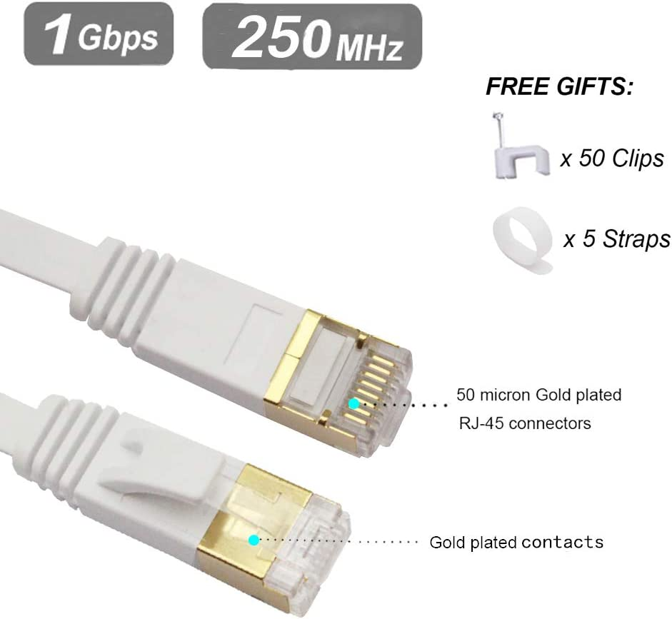 High Speed White LAN Cable with Clips /& Straps Cat 6 Flat Ethernet Cable 150 ft White Long Internet Cable with rj45 connectors