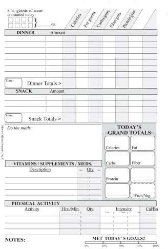 DIETMINDER Personal Food & Fitness Journal (A Food and Exercise Diary) 7