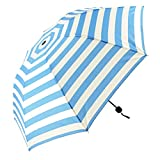 VIGOTECH Big Canopy Umbrella 60inch Color Blue
