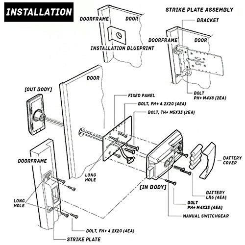 samsung digital door lock shs 1321 manual