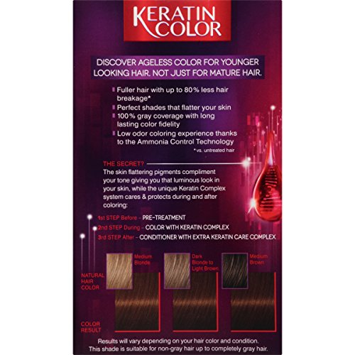 Schwarzkopf Keratin Hair Color
