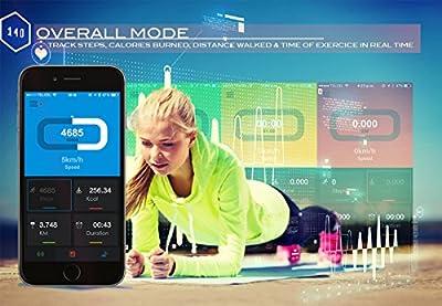 Tushi Personal Fitness Activity Tracker - P1