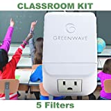 Greenwave Dirty Electricity Filters: Classroom Kit (5 filters)