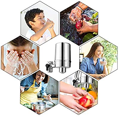HeadSPRING Water Faucet Filter System, Tap Water Faucet Mount Filter, Double Outlet Faucet Filtration System to Improve Hard Water for Home Kitchen Faucet Water Purifier