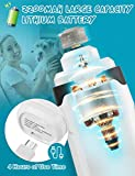 GHB Dog Nail Grinder 2-Speed Electric Rechargeable
