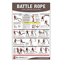 Battle Rope Poster/Chart