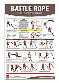 Battle Rope Poster/Chart: High Intensity Training - Battle Rope ...