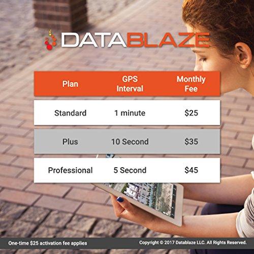 Portable GPS Tracker/Real-Time Mini GPS Tracker on 3G