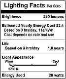 Simba Lighting Halogen G4 T3 20 Watt 280lm Bi-Pin