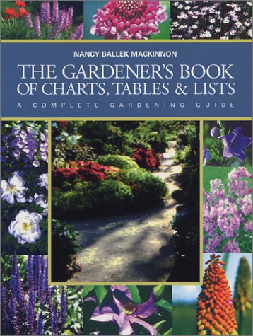 The Gardener's Book of Charts, Tables and Lists: A Complete Gardening Guide (Capital - Shades Brands List