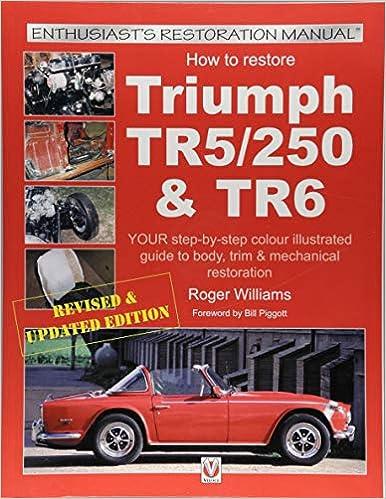TR250 /& TR6 How to Restore Triumph TR5
