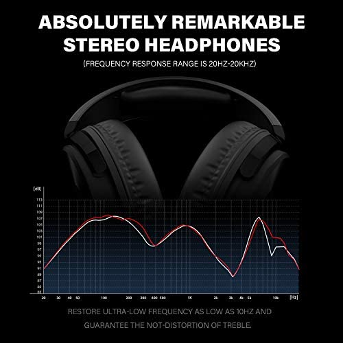 OneOdio Wired Over Ear Headphones-Noise Isolation, 3.5mm/6.35mm Jack, Professional Studio Monitor Recording & Mixing Stereo Headphones for Electric Guitar Drum Amp Keyboard Podcast