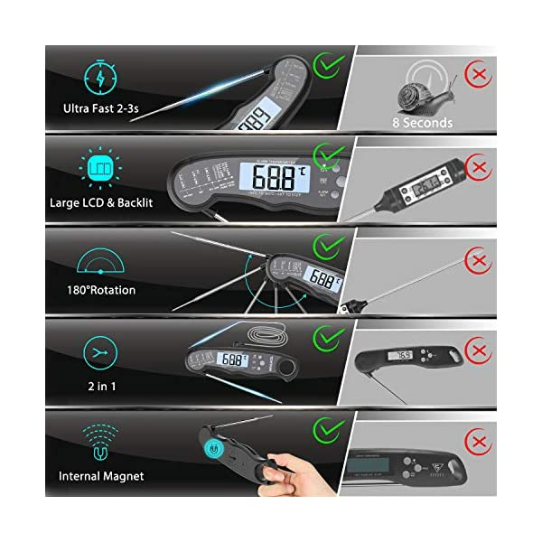 NIXIUKOL Termometro Cucina Digitale Lettura Istantanea Termometro Barbecue con 2 Acciaio Inossidabile Sonda, Display LCD… 5