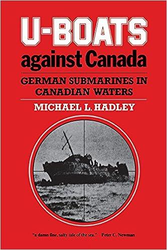 U-Boats Against Canada