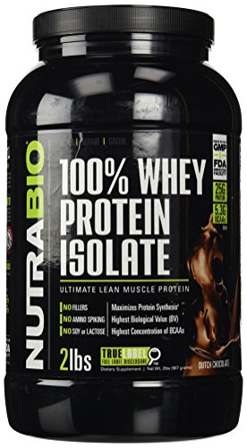 NutraBio 100% Whey Protein Isolate - 2 pounds dutch Chocolate – NO Soy, NO Whey Concentrate, NO Amino Acid Spiking just 100% Pure WPI.