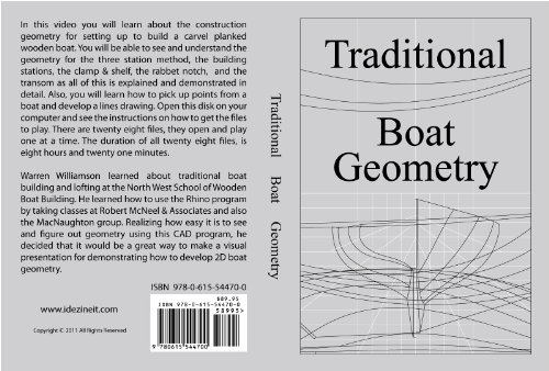 (Traditional Boat Geometry)
